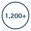 1,200+ asset management clients circle icon